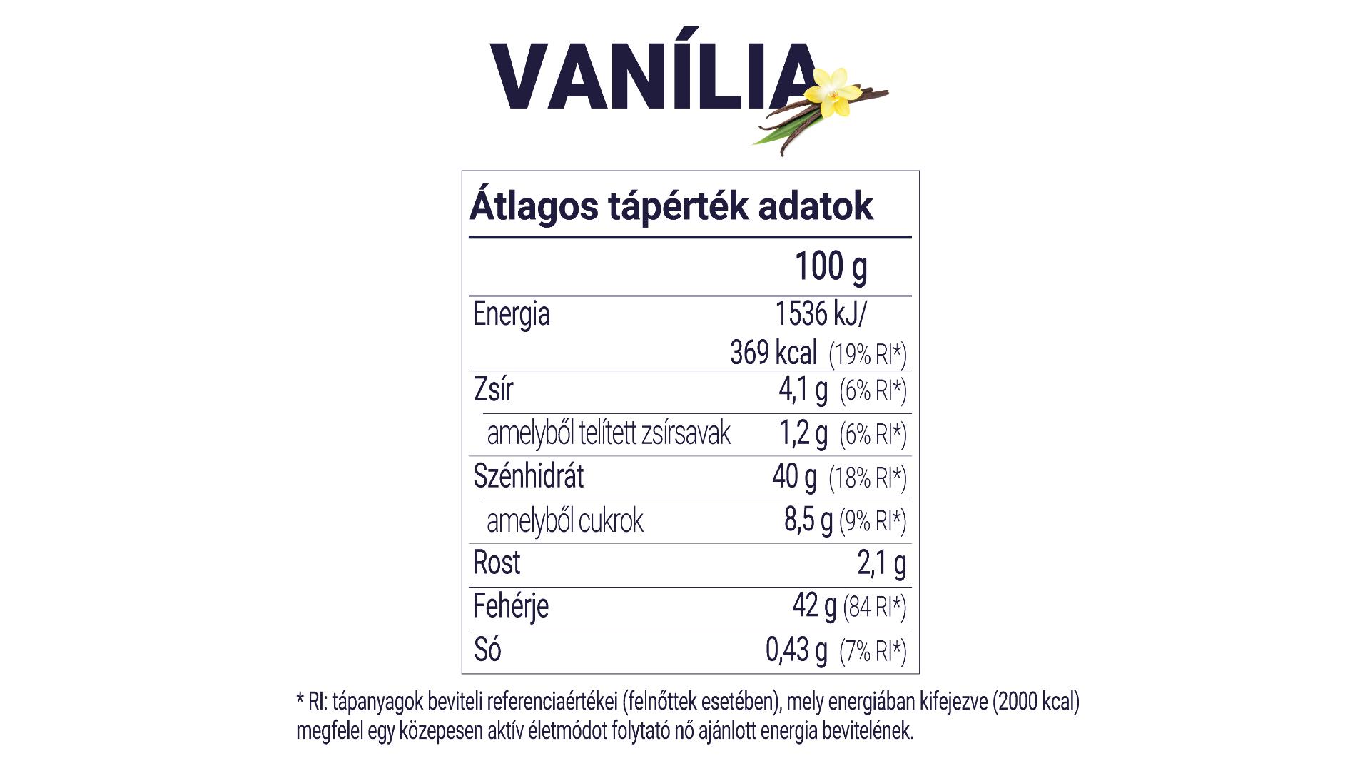 Inventor Nutrition Protein palacsinta tápérték táblázat